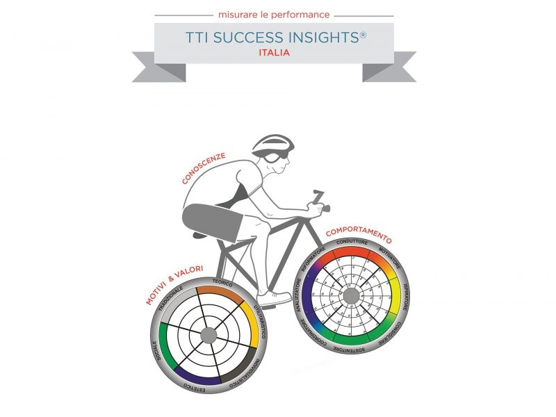 TTI Success Insights bycicle